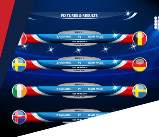 Champions League 2020 2021, le favorite dei gironi